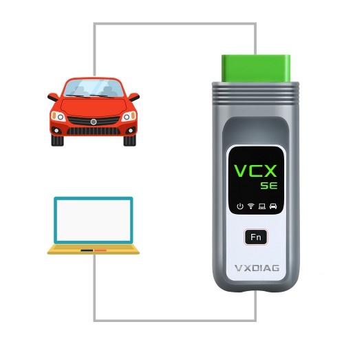 VXDIAG VCX SE for BMW with 500GB HDD ISTA-D 4.17.13 ISTA-P 3.66.1.002 WIFI OBD2 Diagnostic Tool