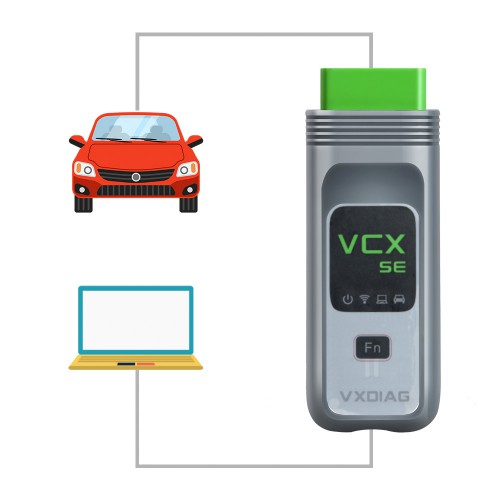 VXDIAG VCX SE Fit For JLR OBDII Scanner Diagnostic Tool