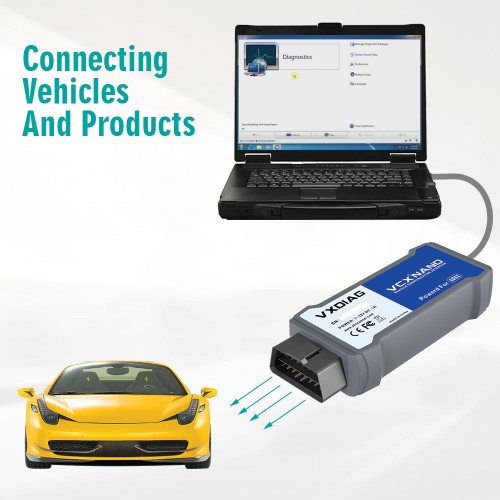 [Ship from UK/EU] Latest VXDIAG VCX NANO Multiple GDS2 and TIS2WEB Diagnostic/Programming System for GM/Opel